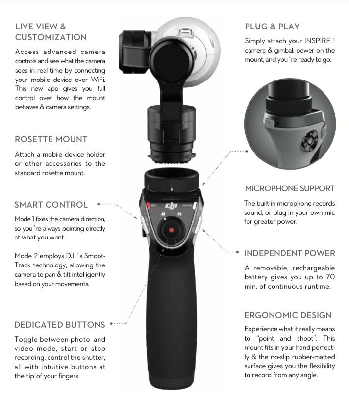 DJI Inspire 1 Camera Mount