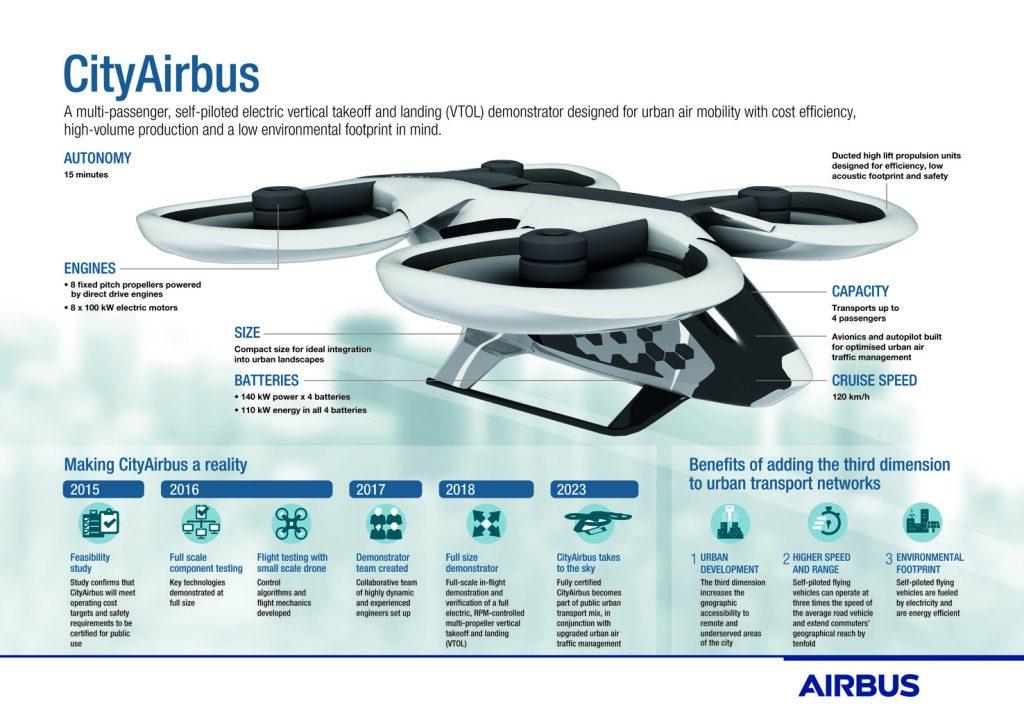 drone robot