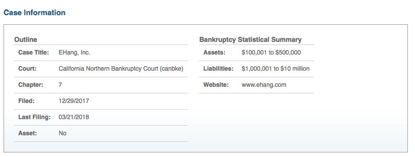 EHang bankruptcy